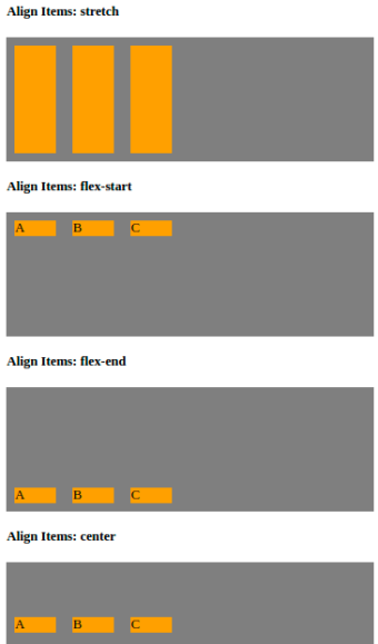 CSS Flex: with all examples - Path to Geek