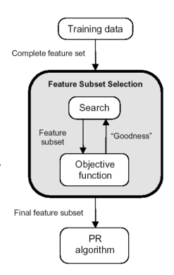 objective_function