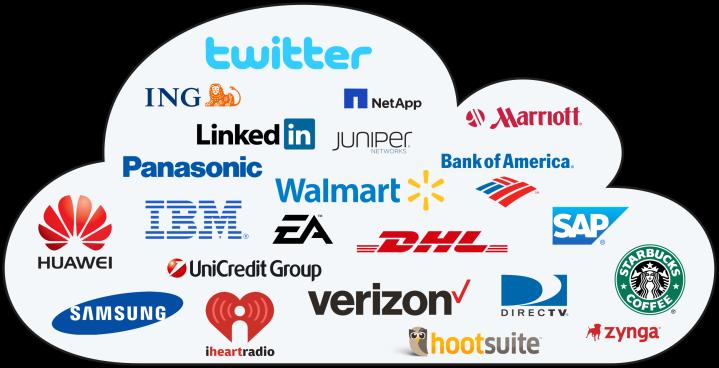 reactive_companies.png